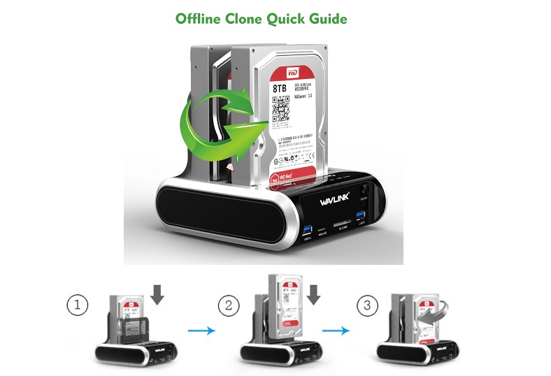 Wavlink Docking Station Cloning Process