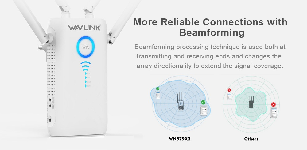 Wavlink WN579G3 1200mbps Dual Band Wife Range Extender -Wireless wifi repeater